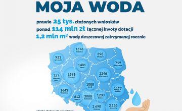 Mapa Polski z liczbą złożonych wniosków